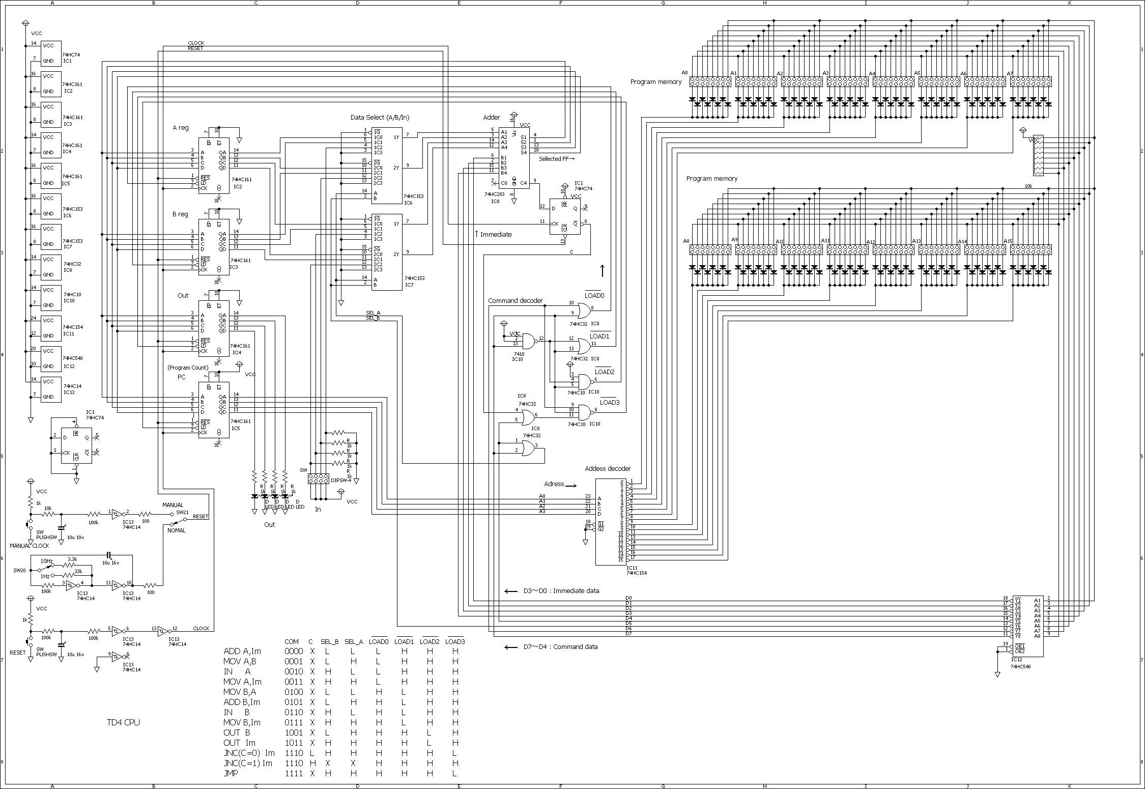 CPU_TD4